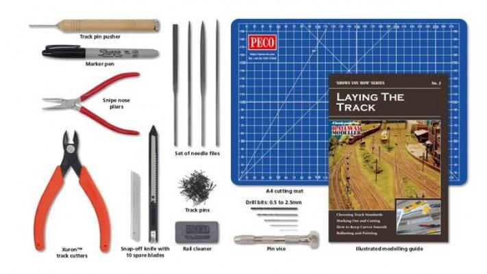 Kit Builders Tool Set